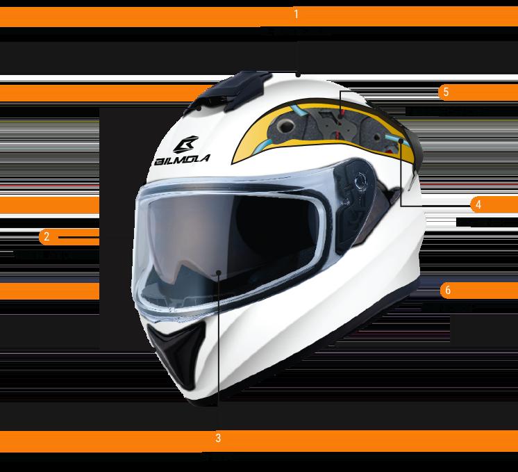 img-tecno-helmet-point